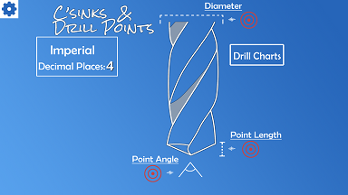 Drill point calculator for mobile