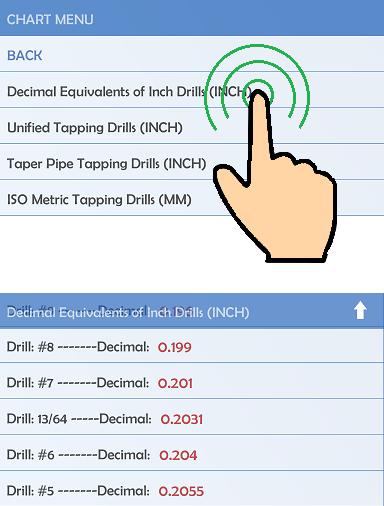 Inch drill conversions