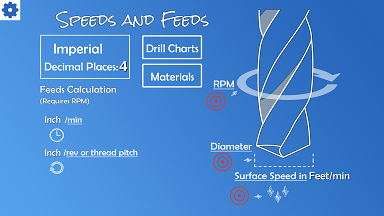 Speeds and Feeds for mobile devices.
